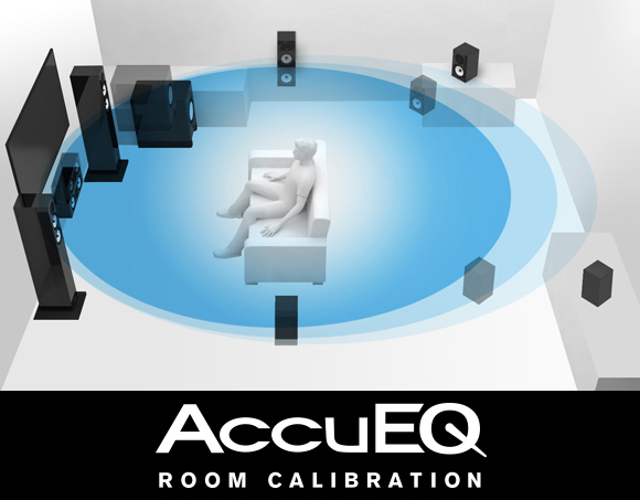 AccuEQ Room Acoustic Calibration