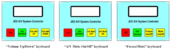 Jed T460 Board Room Projector    Display Controller