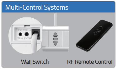 Multi-Control Systems