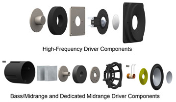 Paradigm midrange bass & high-frequency driver components