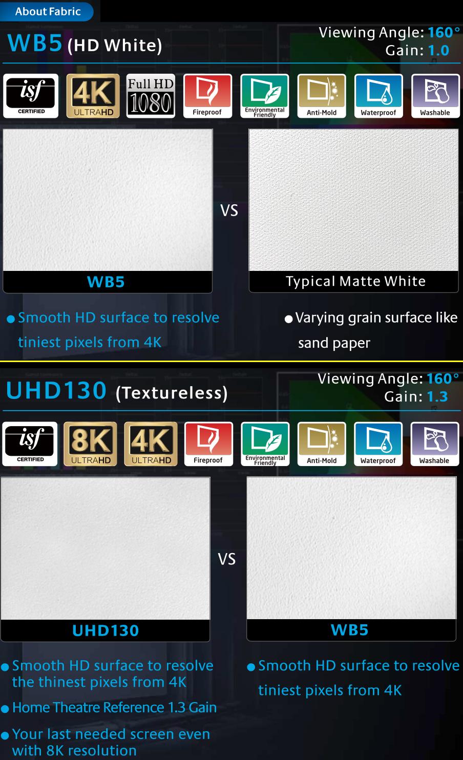WB5 & UHD130 fabric