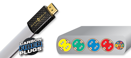 Wireworld Platinum Starlight 7 4K UHD Flat HDMI Cable