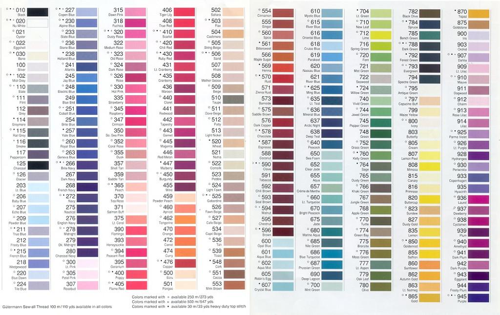 Light Blue #203 Polyester Thread - 100m