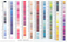 Petal Pink #305 Polyester Thread - 100m