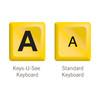 Photo #2 Key font size comparison