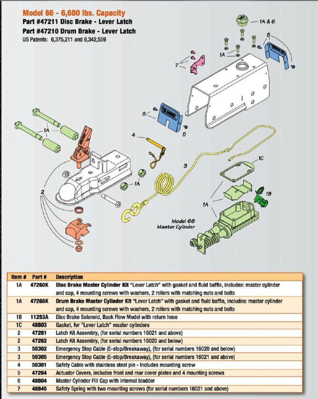 Tie Down Actuator Wiring Diagram Trusted 12 Volt 50302 66 70 80 Breakaway Cable With Button Stop Linear