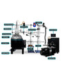 USA Lab N4 22L Full Bore Short Path Distillation Turnkey Kit with 100mm Head - USA Made Glass