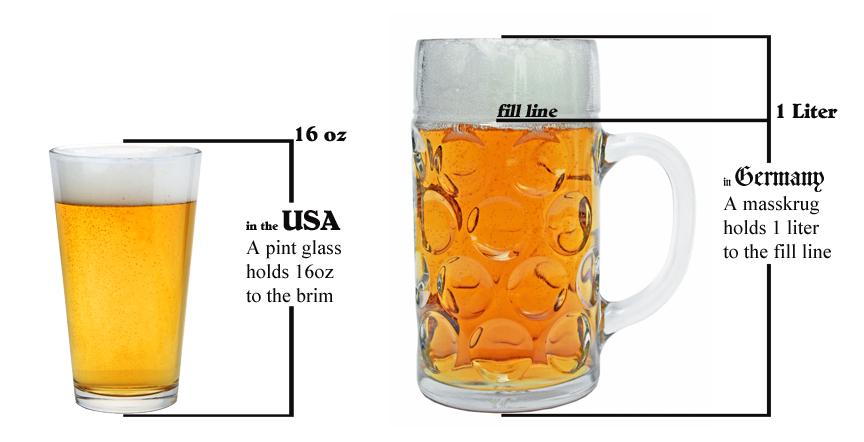 usa-vs-german-measuring-styles.jpg