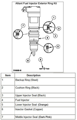 Alliant Injector O-rings - Ford 7.3L Powerstroke (AP0001) on fuel injector parts diagram, 7.3 powerstroke fuel diagram, 6.0 powerstroke fuel system diagram, high pressure oil pump 7.3 diesel diagram, 1990 ford f-350 7.3 idi diagram, bosch fuel injector diagram, 2004 6.0 powerstroke coolant system diagram,