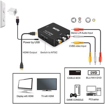 RCA to HDMI Converter