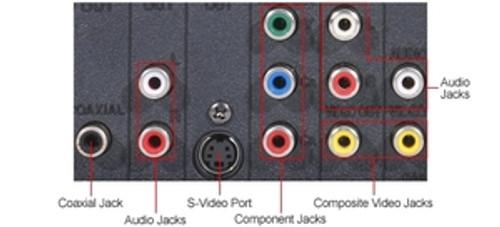 MAGNAVOX ZV427MG9 DVD Recorder VCR Combo