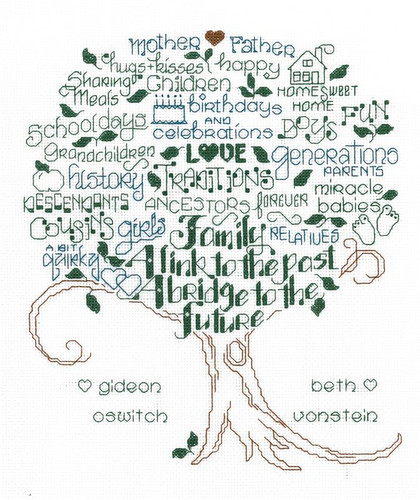 Let's Love Our Family Chart By Ursula Michael