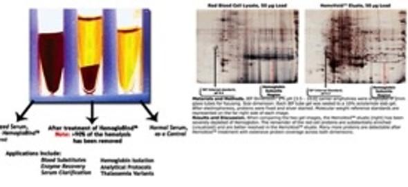 HemoTrial™ Kit - 5 mL Hemoglobind™, 5 Preps of NuGel HemogloBind™, 5 Preps HemoVoid™ HemoVoid™