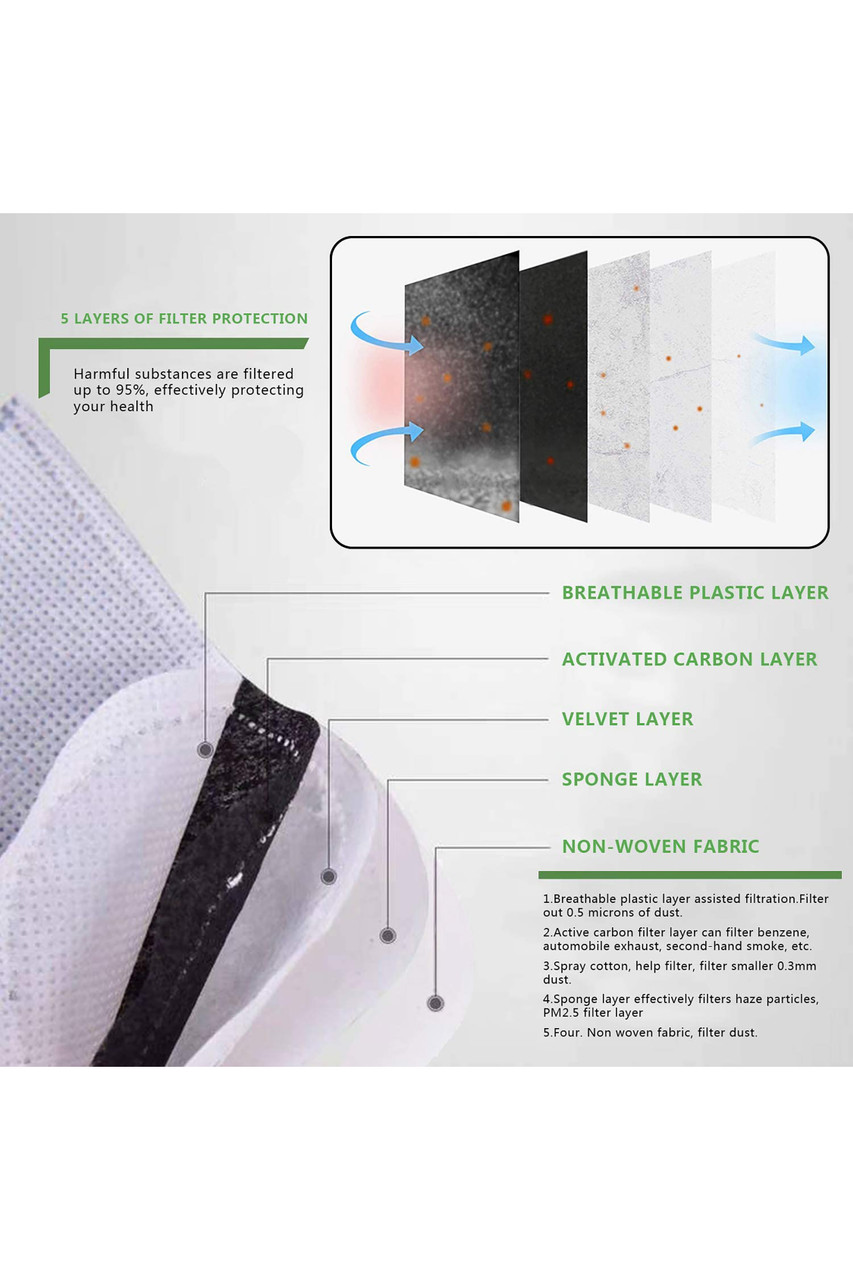 5 Pack - Activated Carbon Replacement Filters for Sport Face Masks