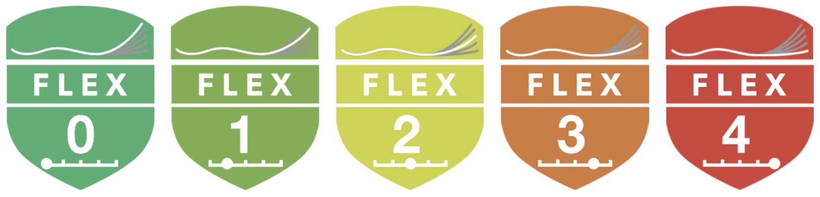 flex-scale-sumbols.png