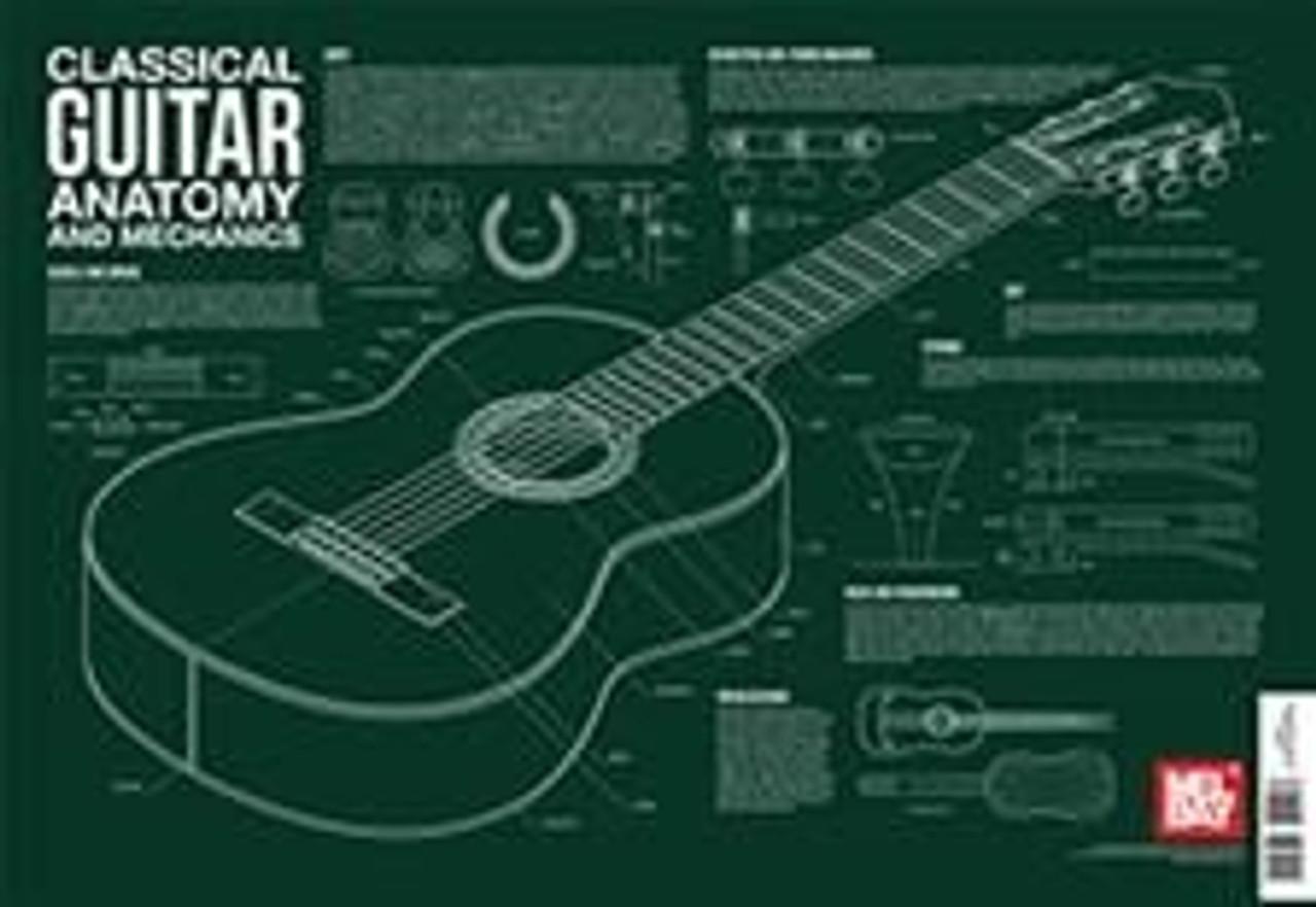 Music Books Plus Classical Guitar Anatomy And Mechanics Wall Chart