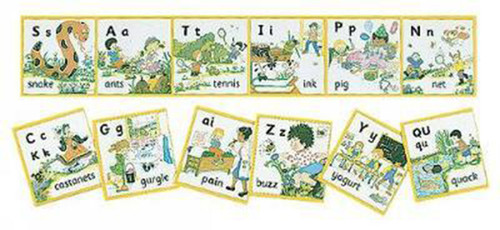 Jolly Phonics Wall Frieze: In Print Letters