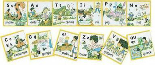 Jolly Phonics Wall Frieze