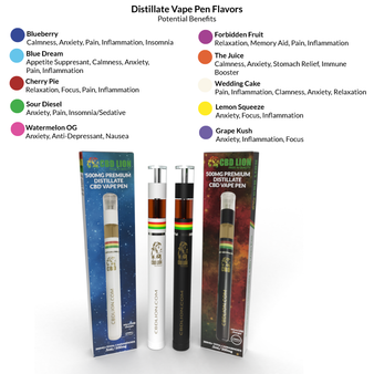 CBD Distillate Vape Pen 500mg