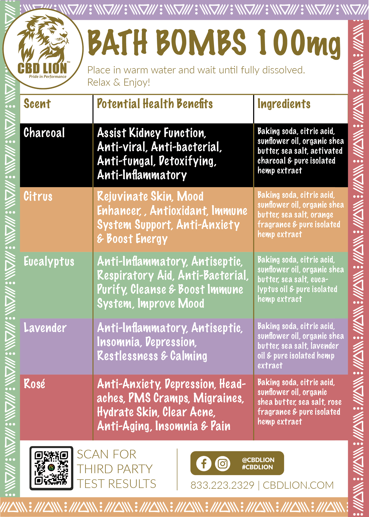 Chart of Bath Bomb scents and their potential benfits