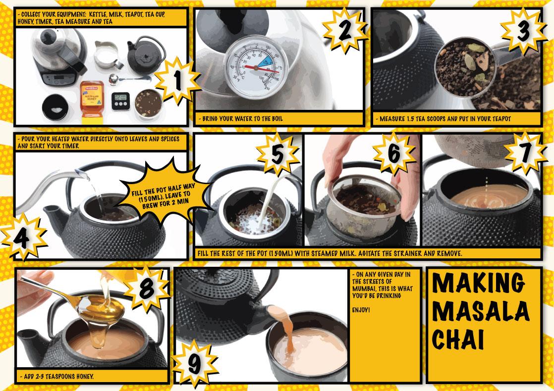 masala-chai-storyboard-3.jpg