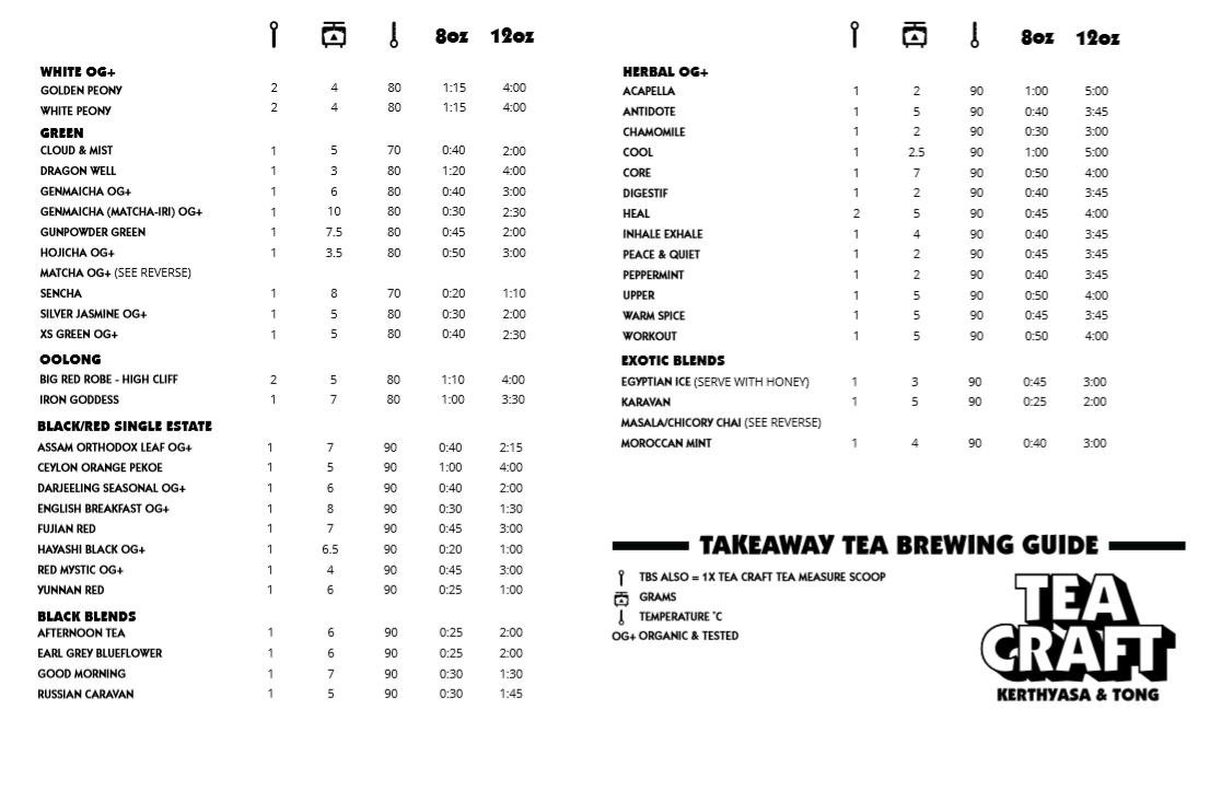 take-away-brewing-guide.png