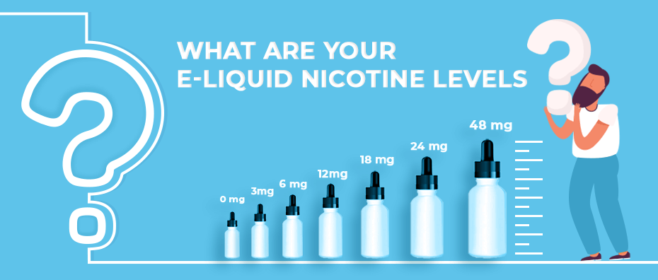 What's the Appropriate E-Juice Nicotine Level for You?