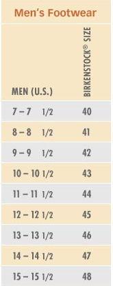 Birkenstock Men's Size Chart