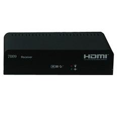 SatKing HDMI-PLC-Receiver