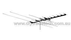 SatKing 15 Element Local TV Antenna