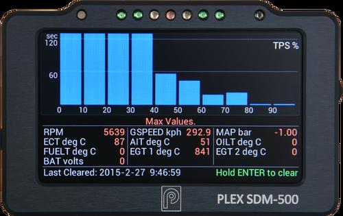 PLEX SDM-500 (GPS - Optional)