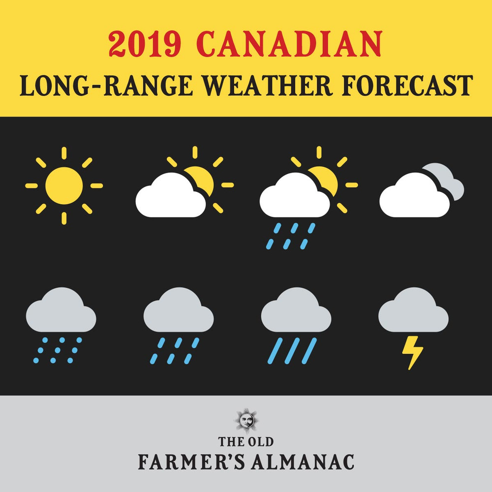 graphic about Printable Weather Forecast known as 2019 Canadian Lengthy-Assortment Climate Predict