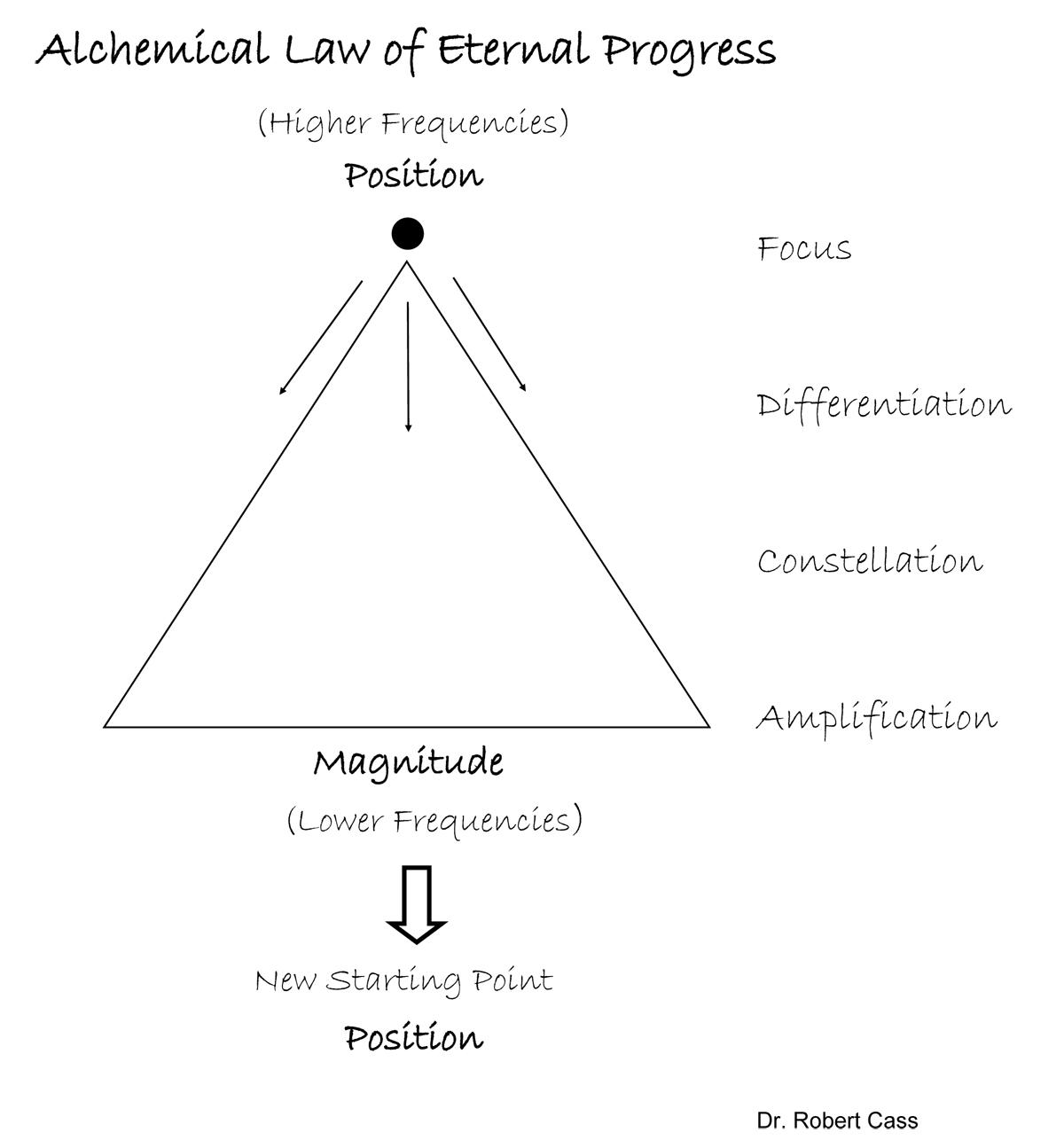 alchemical-law.jpg