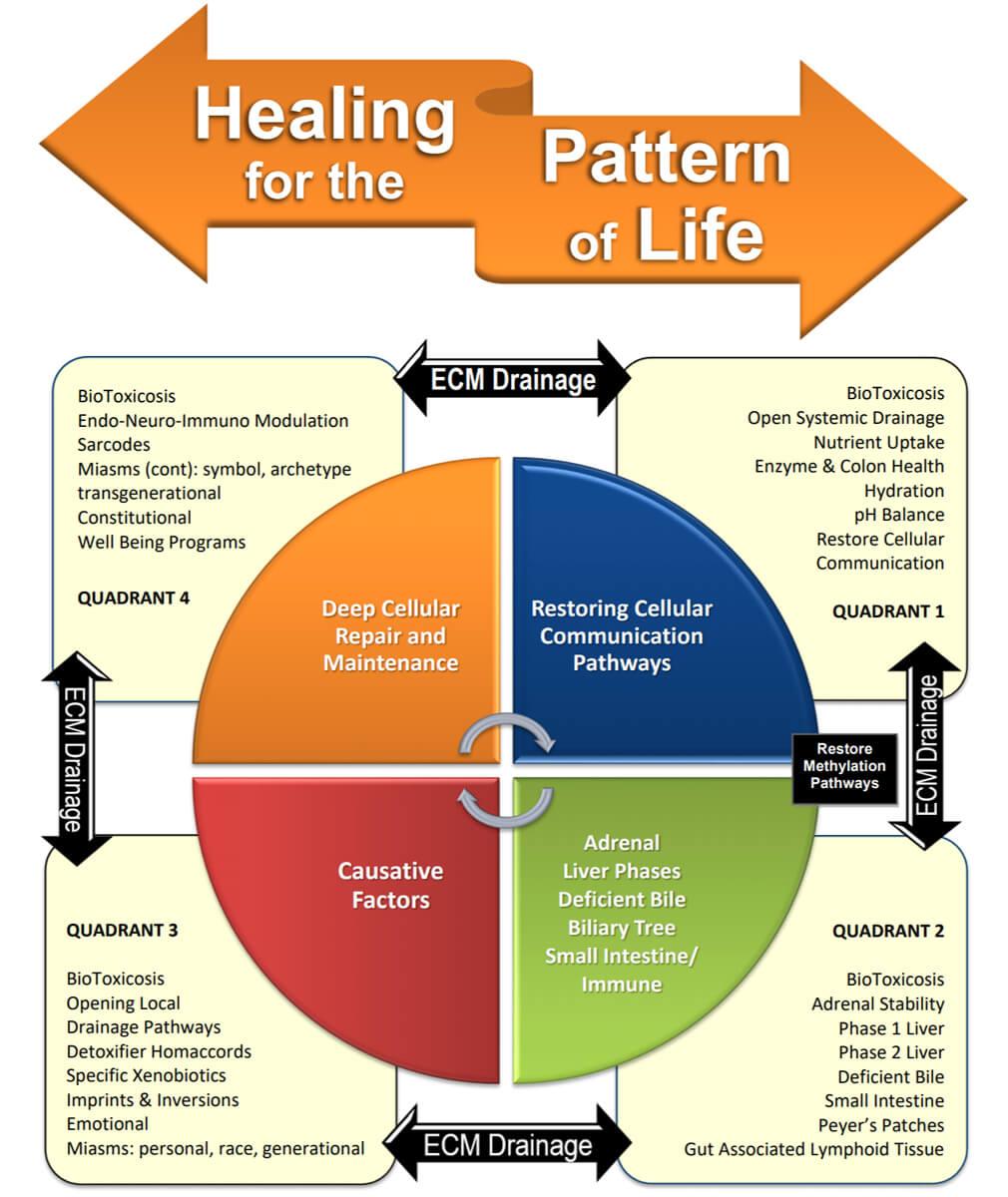 healing-pattern-new.jpg