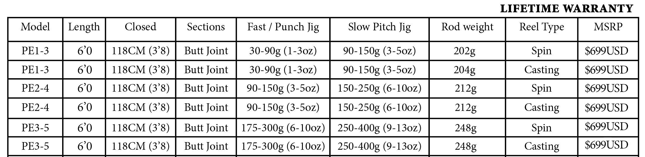 slow-fast-xos-2020-21.jpg