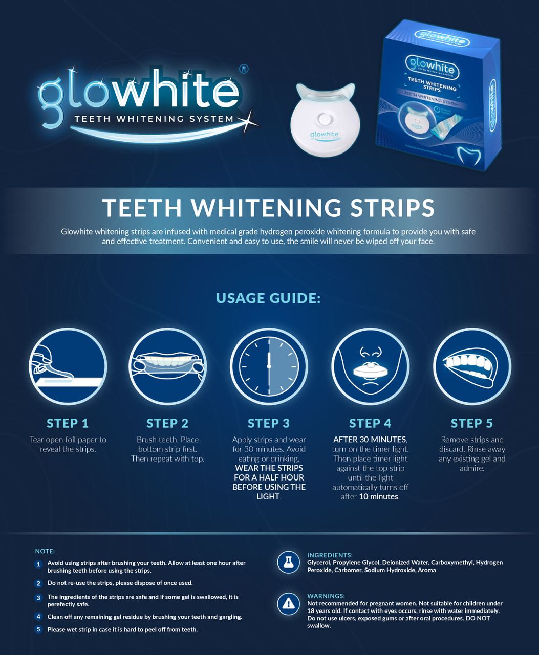 Glowhite  Professional Strength TEETH WHITENING STRIPS AND 10 MINUTE TIME LED LIGHT KIT