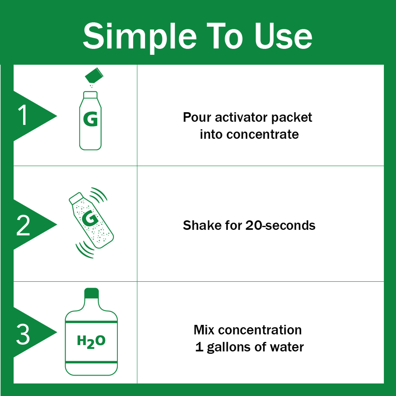BioVex G Disinfectant: Certified Organic with No Irritations