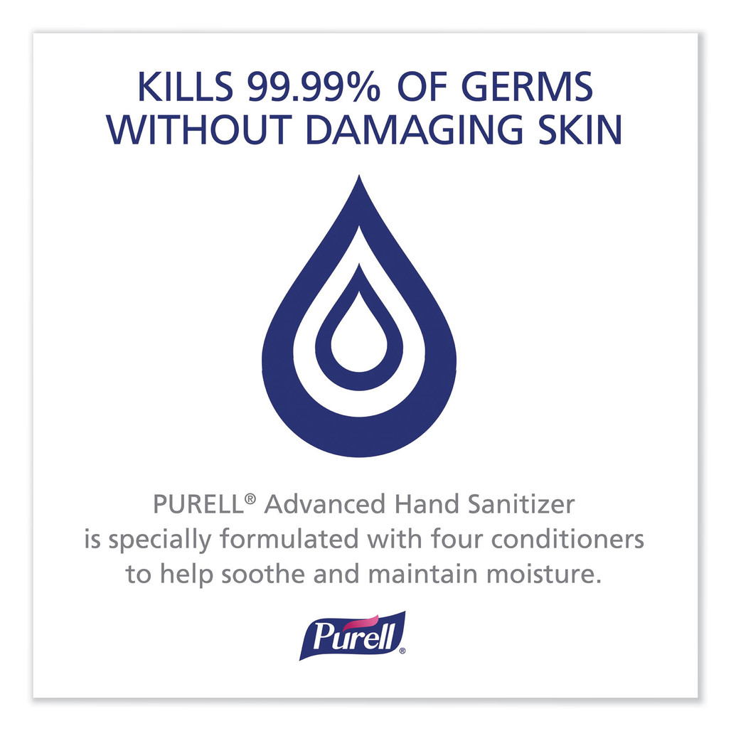 Purell Hand Sanitizer Economy Size, 2 Liter Bottle, ea | Harmony Lab and Safety Supplies