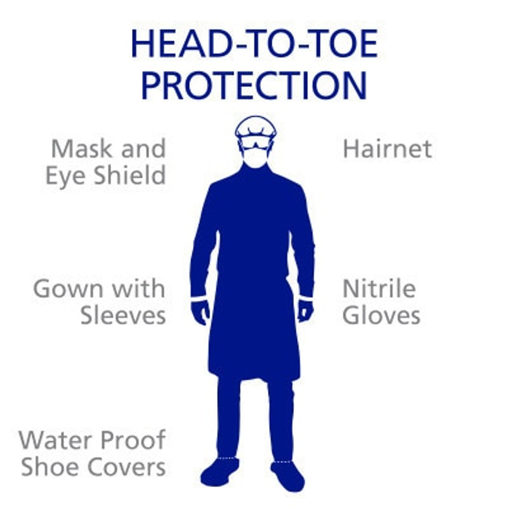 Head-to-Toe Protection: Hairnet, Mask and Eye Shield, Gown with Sleeves, Nitrile Gloves, Waterproof shoe Covers
