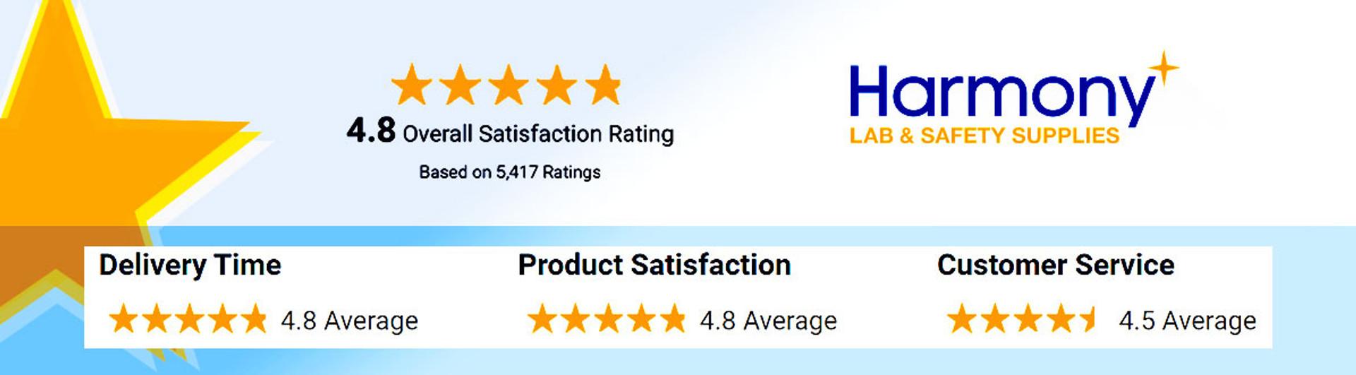 harmony reviews