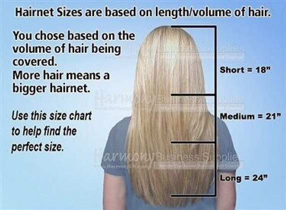 Honeycomb Hairnets Size Guide