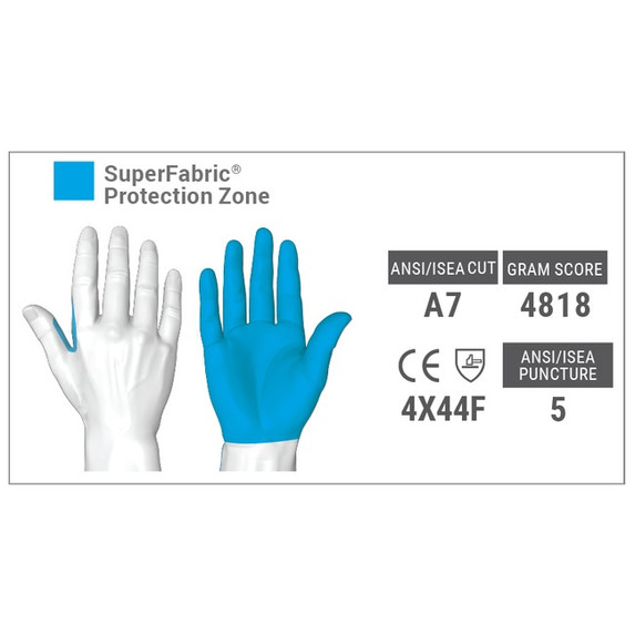 SuperFabric Protection Zone covers palms and fingers