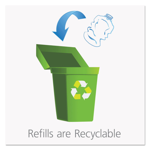 Refills are Recyclable.