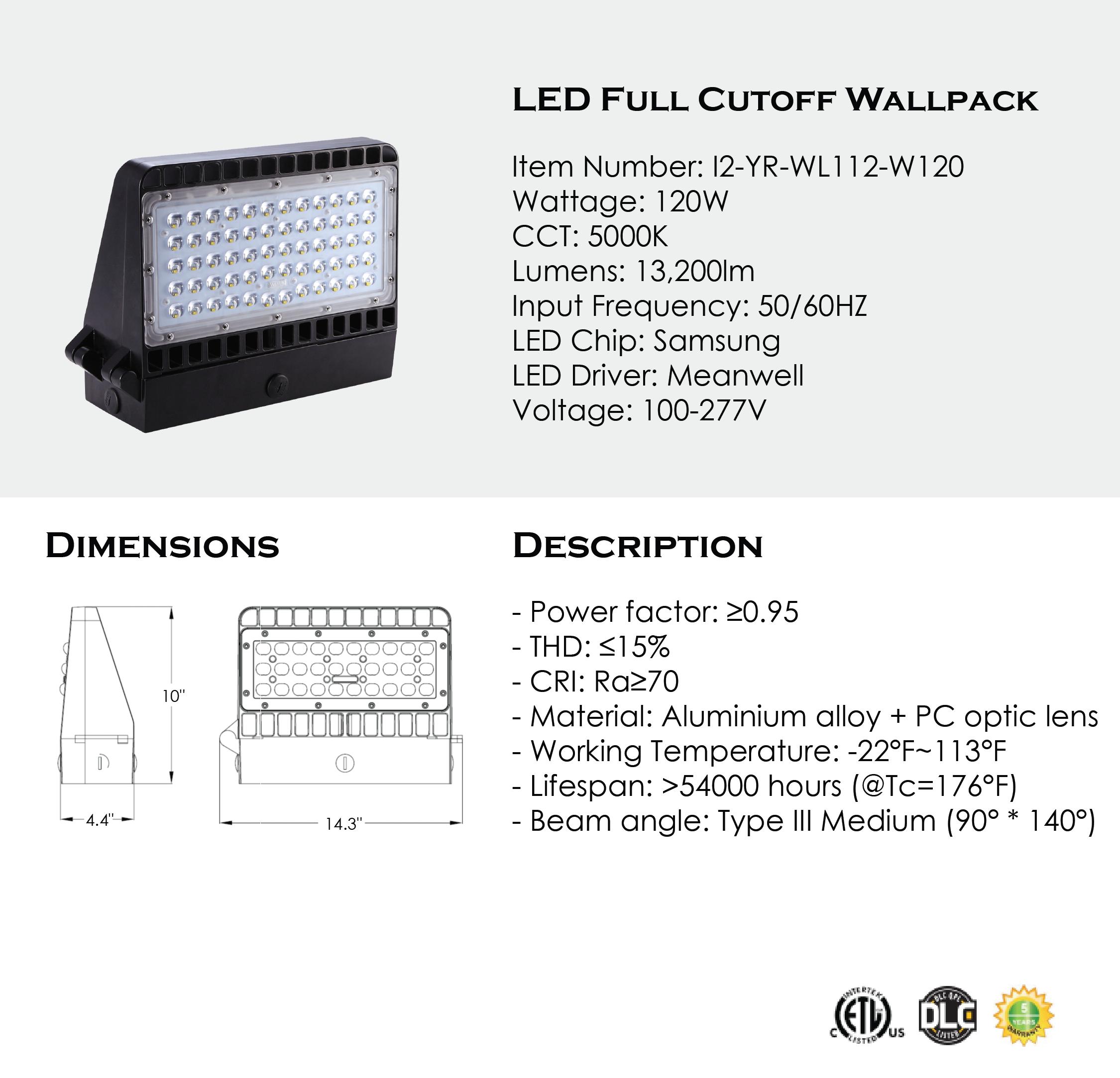led-full-cutoff-wallpack.png