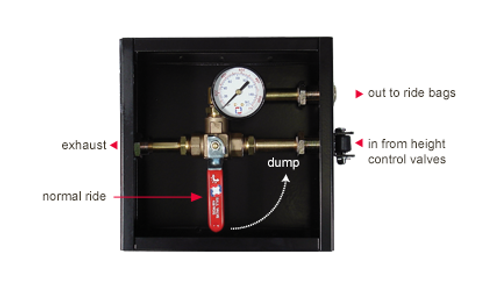 Air Dump Boxes with Pressure Gauge