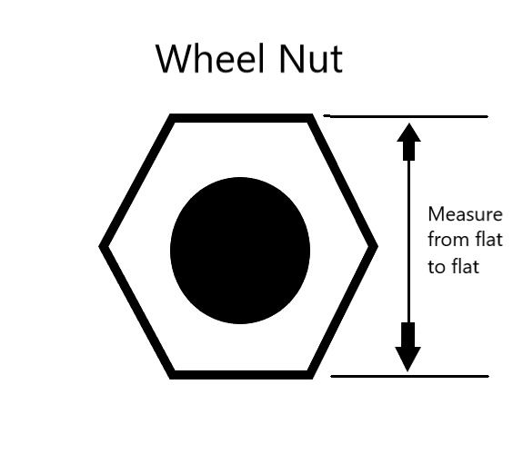 Wheel Check Measurement