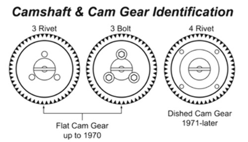 Schadek Oil Pump F/ Flat Cam, 26mm Gears  VW, Bug, Beetle EMPI 98-1122-B  111 115 107AKHD  10-042