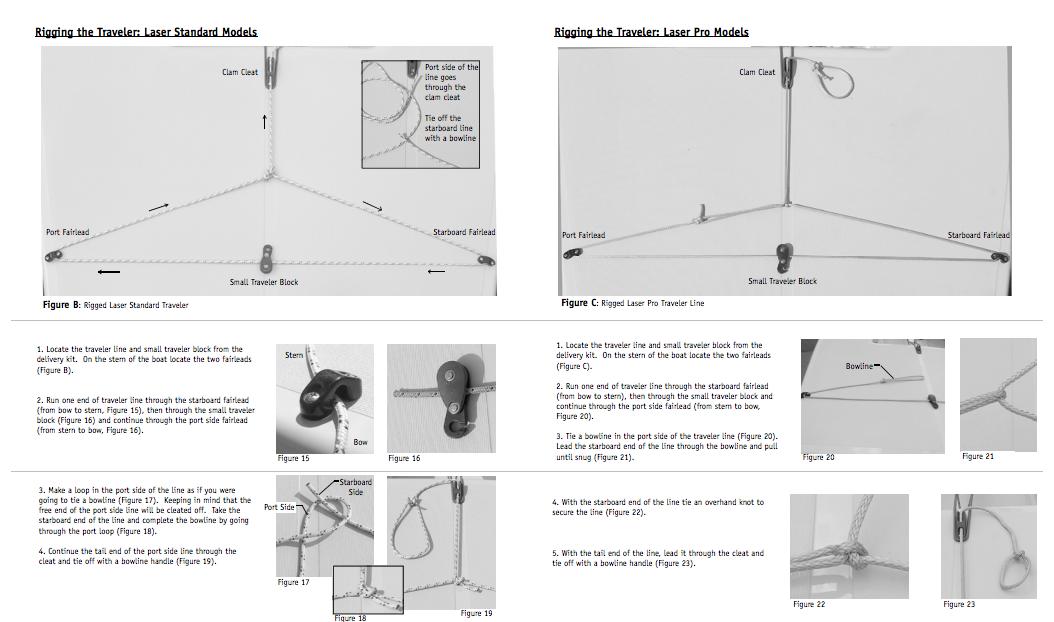 laser-rigging-guide-traveler-rigging-west-coast-sailing.png