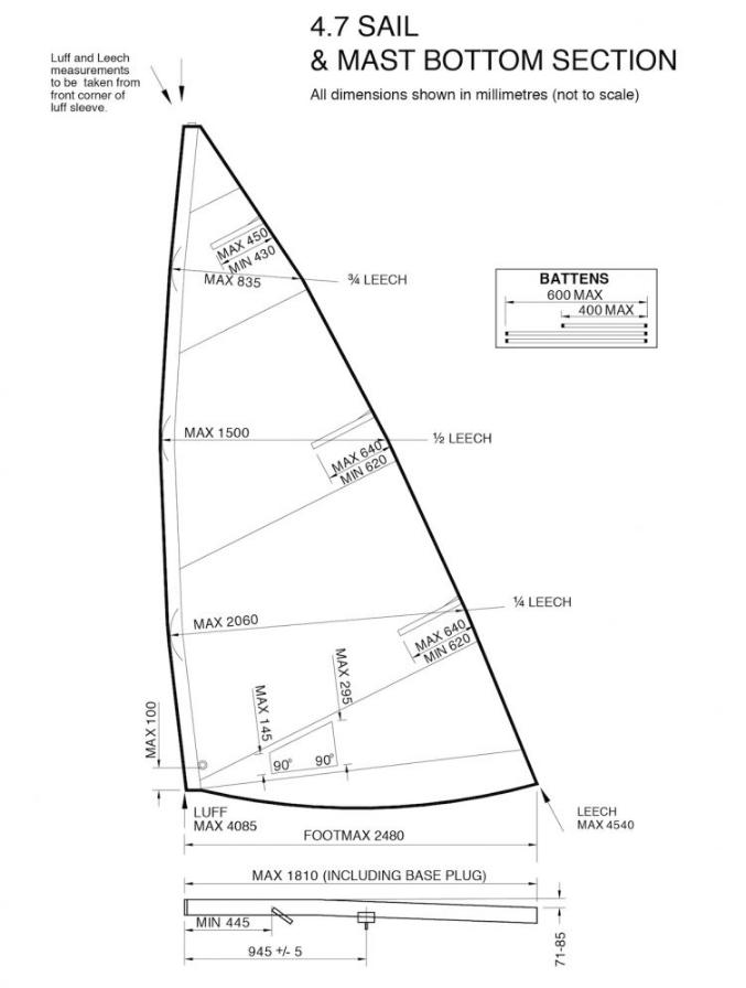 measurment-diagram-47-sail-laser.png