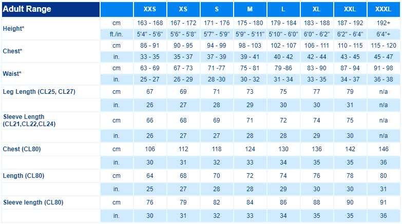 ronstan-stock-size-chart-capture.jpg